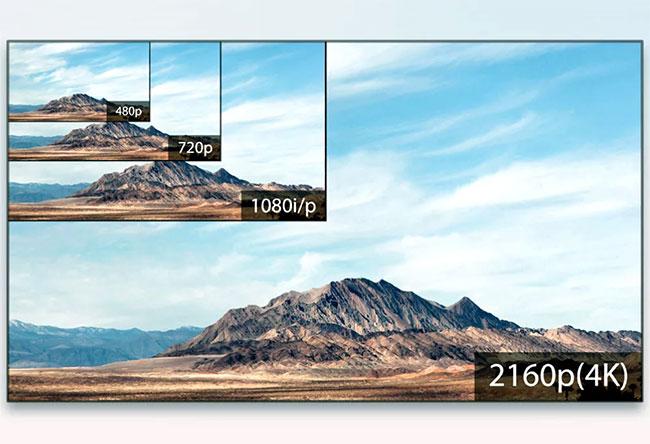4K (cũng như mọi độ phân giải TV khác) không đổi bất kể kích thước màn hình