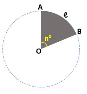 Công thức tính diện tích hình quạt tròn