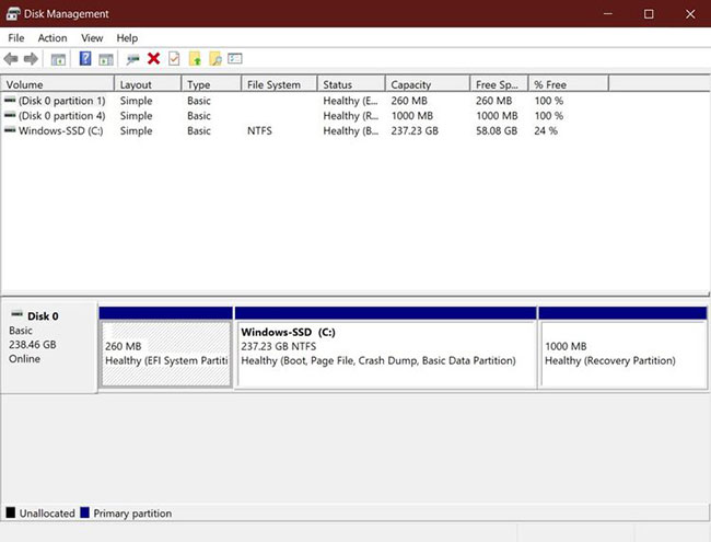 6 cách khắc phục lỗi không nhận ổ SSD trong Windows 10