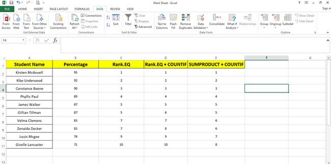 Cách sử dụng hàm RANK và SUMPRODUCT trong Excel với COUNTIF - Ảnh minh hoạ 4