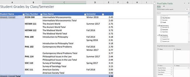 Cách tạo mối quan hệ giữa nhiều bảng bằng Data Model trong Excel - Ảnh minh hoạ 12