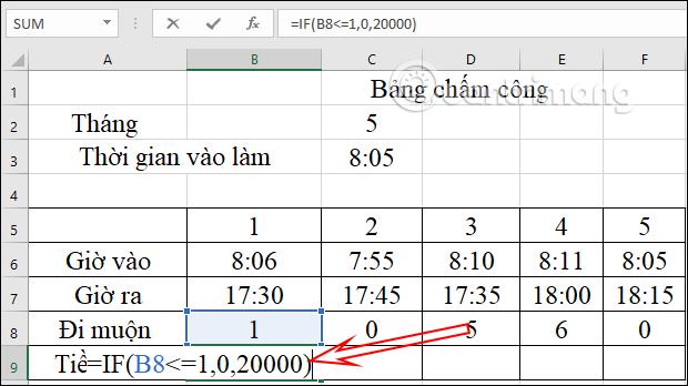 Cách tính tiền phạt đi muộn trong Excel - Ảnh minh hoạ 4