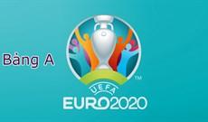Lịch thi đấu bảng A Euro 2021, LTD chi tiết bảng A Euro 2021