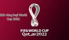 BXH Vòng Loại World Cup 2022 khu vực châu Á