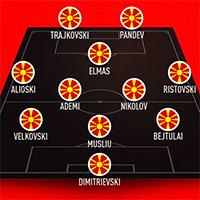 Đội hình Bắc Macedonia Euro 2021, đội hình Bắc Macedonia vs Ukraina