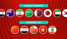 Khi nào bốc thăm vòng loại thứ 3 World Cup 2022?