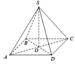Công thức tính diện tích hình chóp