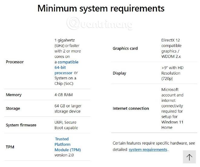 Bảng cấu hình tối thiểu của Windows 11 do Microsoft công bố