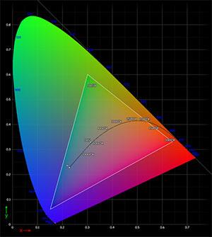 Không gian màu sRGB