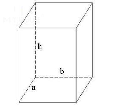 Cách tính mét khối (m³) gỗ, nước, bê tông...