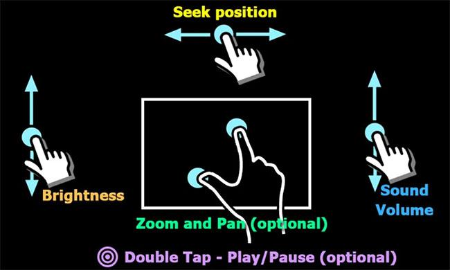 Điều khiển bằng cử chỉ trong MX Player
