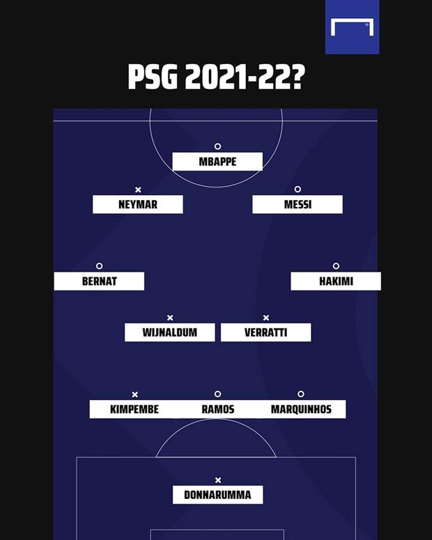 Đội hình đầy hứa hẹn của PSG.