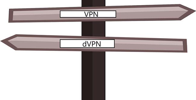 VPN phi tập trung là lựa chọn tốt hơn VPN thông thường