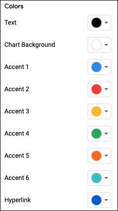 Chọn màu cho văn bản (Text), nền biểu đồ (Chart Background), màu nhấn và siêu liên kết (Hyperlinks)
