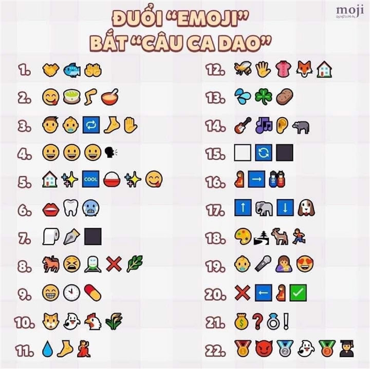 Đoán ca dao, tục ngữ từ emoji  2