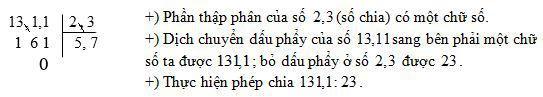 Phép chia số thập phân cho số thập phân