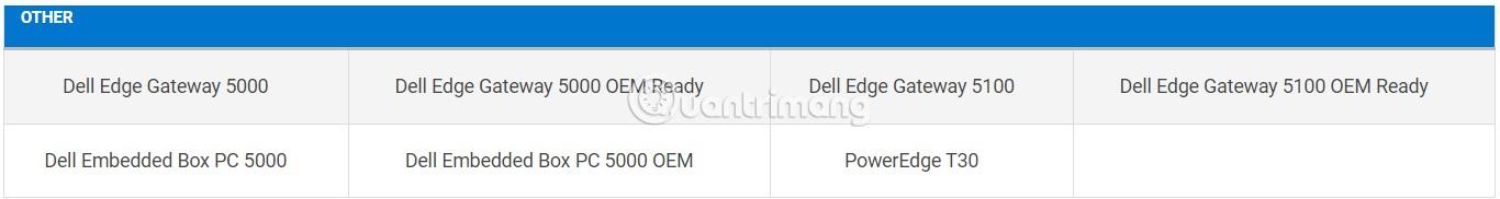 Dòng máy Dell có thể cập nhật TPM 2.0